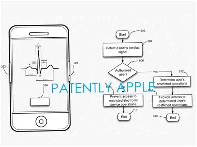 10 функций, которые могут появиться в новых iPhone